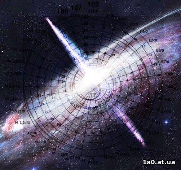 Веретено Вселенной.